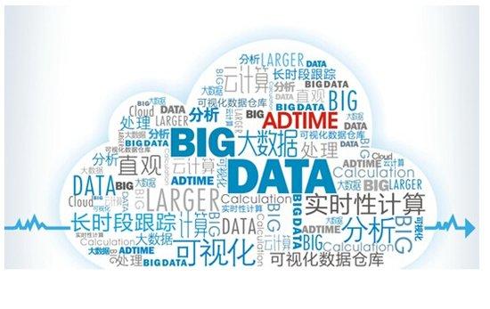 大数据实训室解决方案